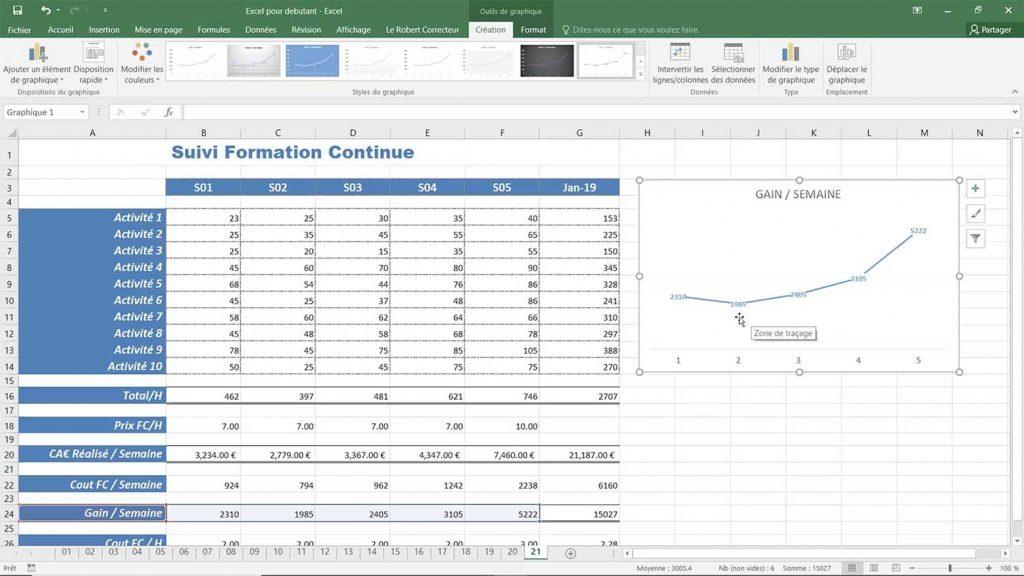 formation Excel pour débutant