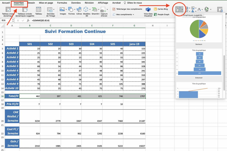 faire un graphique sur Excel
